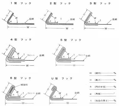 「振動篩用金網_フック加工の種類」です。クリックすると拡大画像をご覧いただけます。