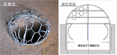 「防塵網・落ち葉よけ金網・クラゲ」設置例・取付方法です。